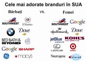 branduri_logo